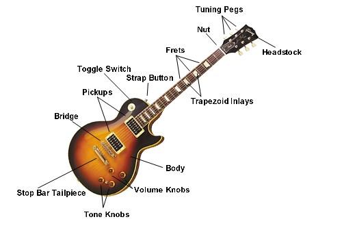 Gibson Acoustic Guitar Parts : maid caf 2012 12 11 ~ Hamham.info Haus und Dekorationen